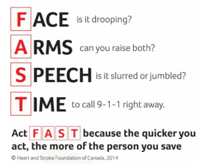 Warning signs of stroke using the FAST acronym